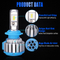 Factory Price Auto Parts LED Headlight Bulb 35W T1-H1 Car LED